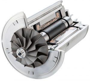 Turbogenerator | SycoTec